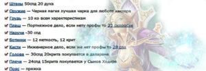 Nalozhennie-char-Frost-Mag-PvE-wow